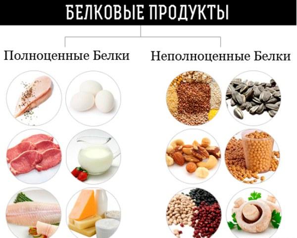 toiduained mis poletavad rasva kiiresti
