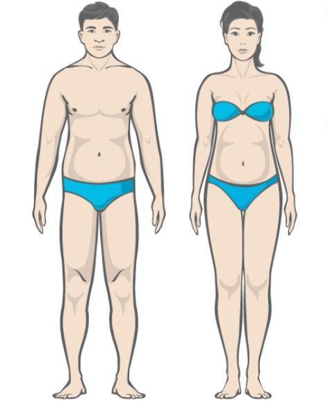 eemaldage ekstra rasva rindkere