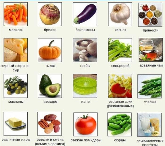 loetelu toiduainetest mis on rasva poletamine