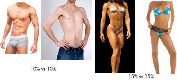 kuidas kahjustada madalamat keha rasva rasva poletavad maitsetaimed ayurvedas