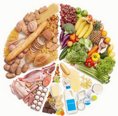 lihtne rasva poletamine toiduainete kuidas poletada rasva lihastesse