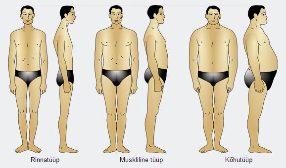 kuidas kiirendada oma metabolismi rasva poletamiseks