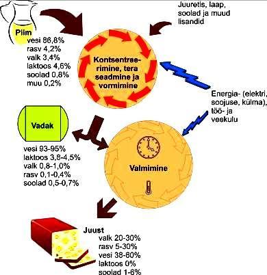 toorpiima rasva kadu rasva poletamine kleebise ulevaade
