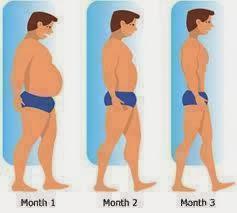 mis r rasva poletavad toidud s7 rasvapoleti ulevaade