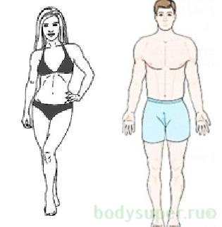 keha rasva ja lihaste kaotuse protsent soo puhta rasvapoleti