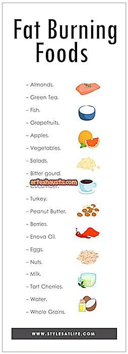 millised on top rasva poletavad toidud