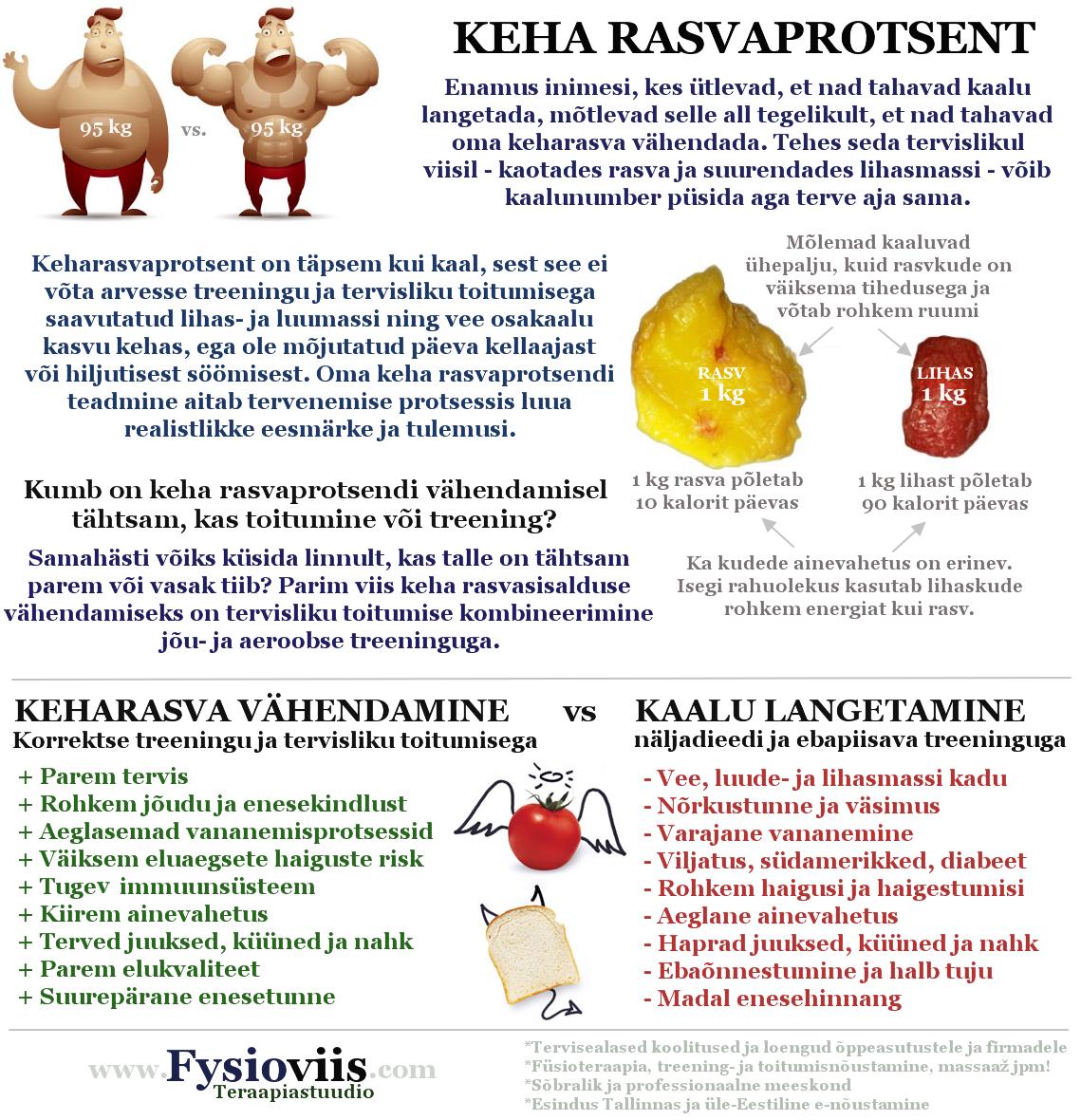 15 parima kaalulangus toidu rasva kadu kaela